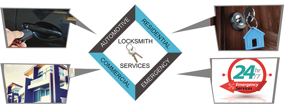 Advanced Locksmith Service Springfield, MA 413-300-1740